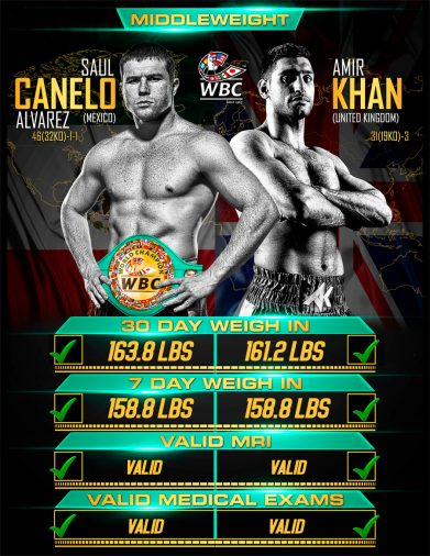 Canelo vs Khan 7 Day Weigh In